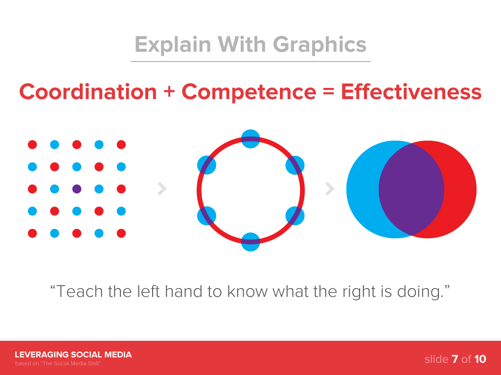 explain-with-graphics